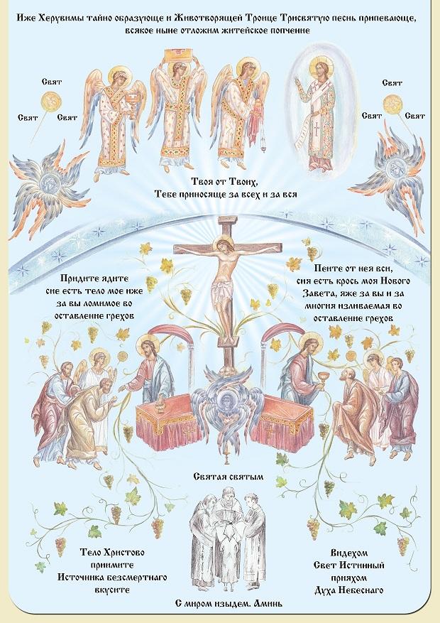 Пособие по литургии 2